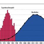 pleuramesothelioma-prognosis