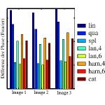 interpolation_bildschaerfe